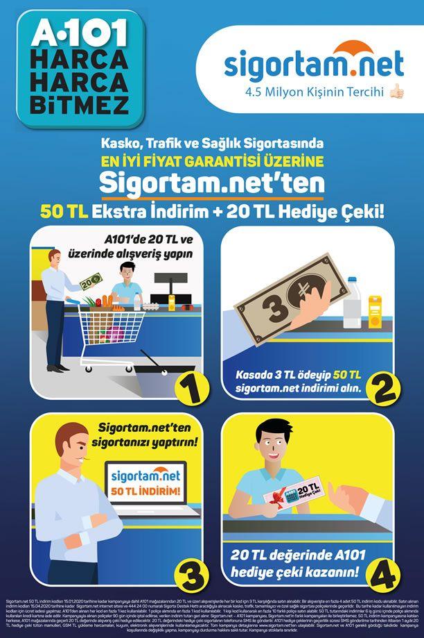A101 Sigortam.net İndirimi ve Hediye Çeki Kampanyası